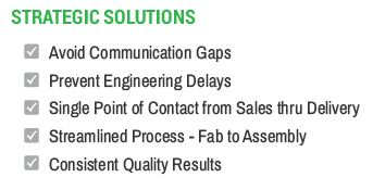 STRATEGIC SOLUTIONS FOR PCBs
